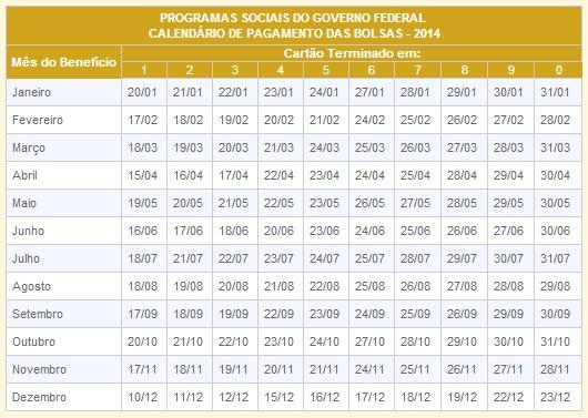 Calendário do Bolsa Família 2015 – Encontre Aqui as Datas de ...